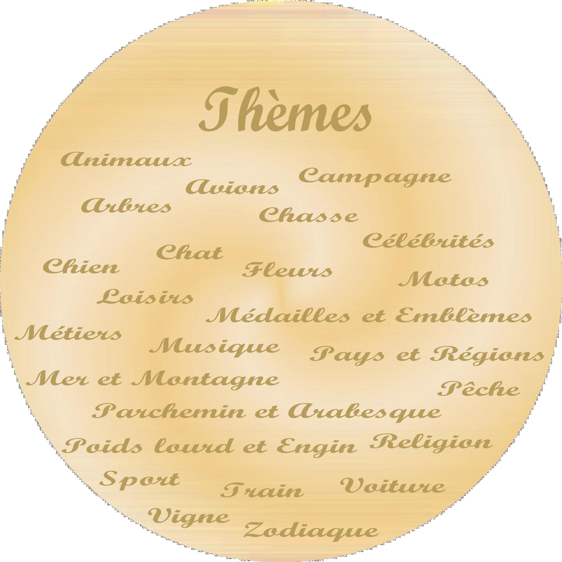 plaques funeraires par theme